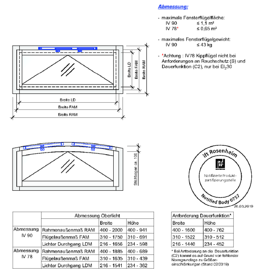 Branschutzfenster F30/EI30 Spezifikation